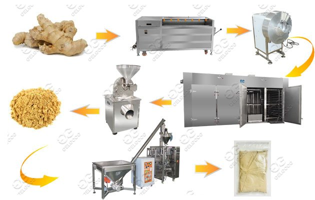 500kg/h Ginger Powder Process Machine