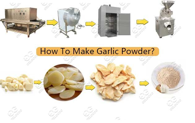 How To Make Garlic Powder Step By Step ?
